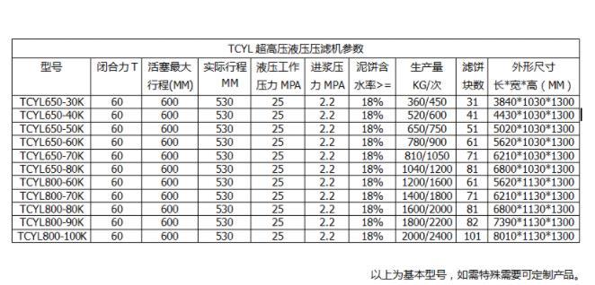 大奖网app官方下载入料泵价格